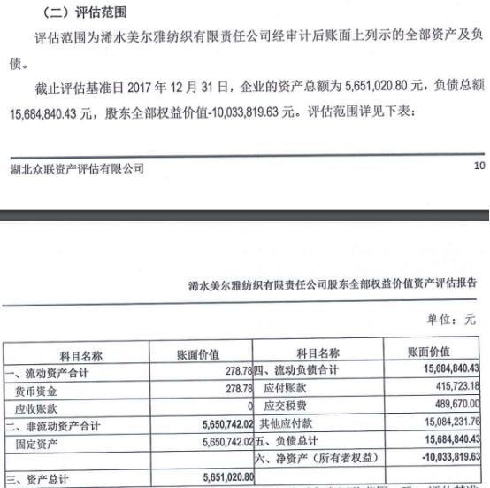 【财税资讯】美尔雅:2018年末以1元对价向自然人处置纺织子公司80%股权、同时交易对方清偿标的所公司1383.36万元债权