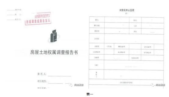 房地产开发行业涉税问题解析(一)